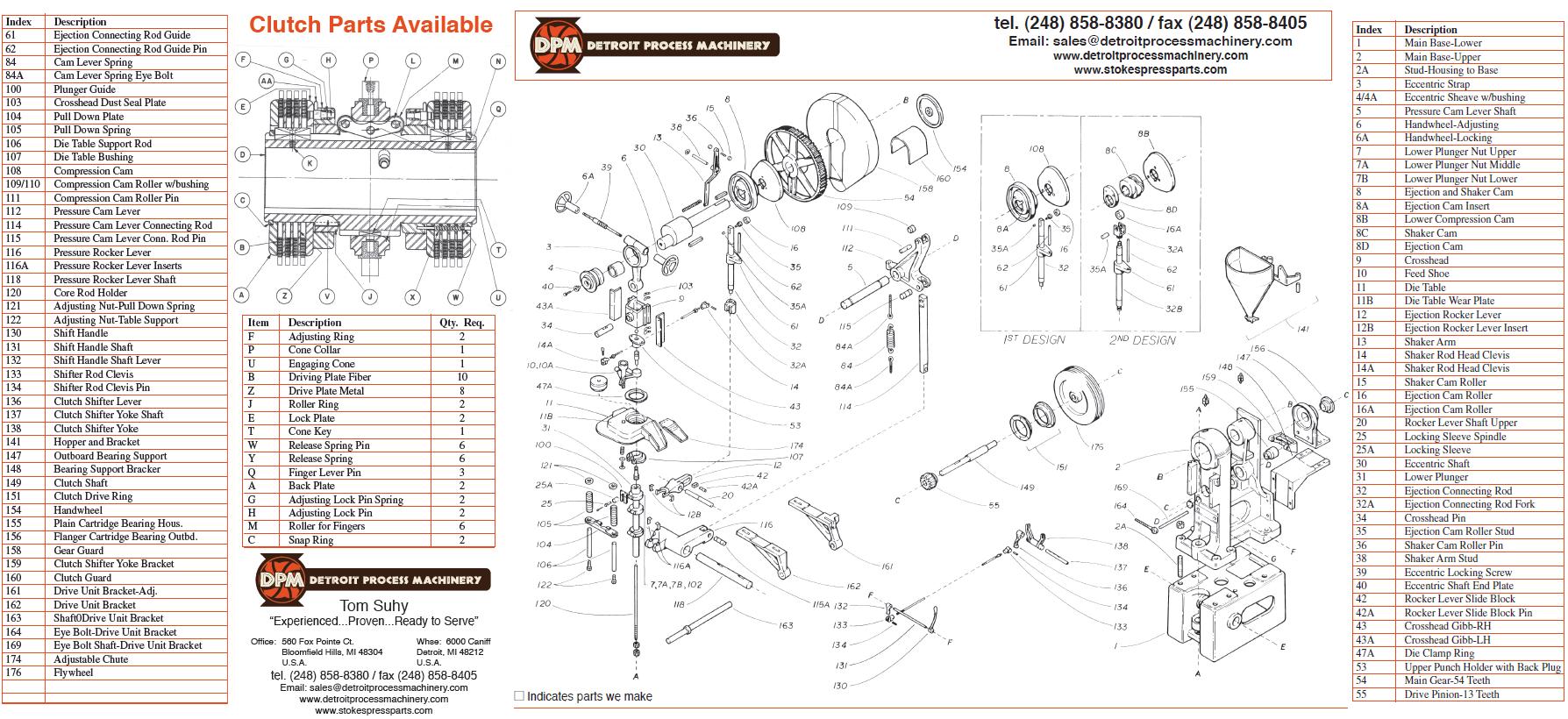 Stokes Parts Brochure